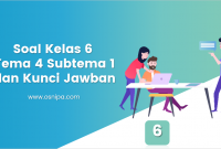 Soal Kelas 6 Tema 4 Subtema 1 dan Kunci Jawaban