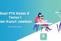 Soal PTS Kelas 6 Tema 1 dan Kunci Jawaban