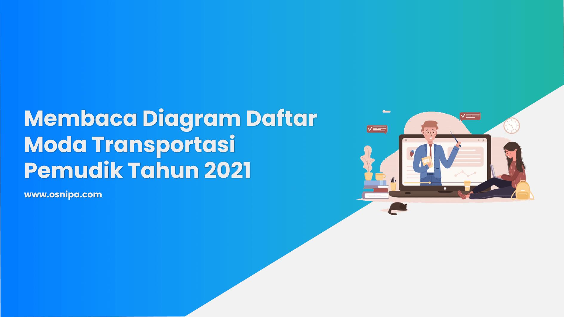 Membaca Diagram Daftar Moda Transportasi Pemudik Tahun 2021