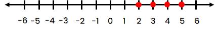 Bilangan bulat yang kurang dari 6 dan lebih dari 1