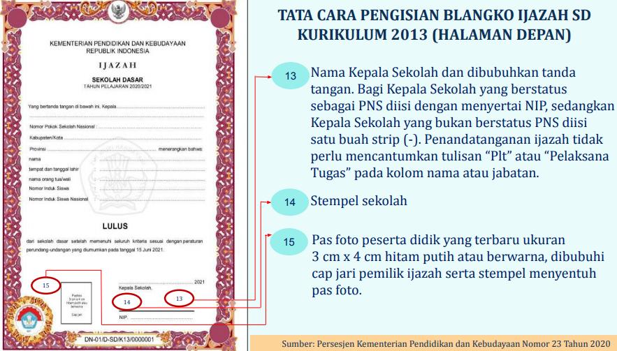 Petunjuk Khusus Penulisan Blangko Ijazah SD Kurikulum 2013