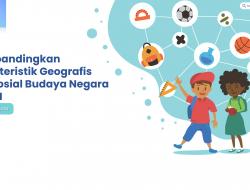Membandingkan Karakteristik Geografis dan Sosial Budaya Negara ASEAN