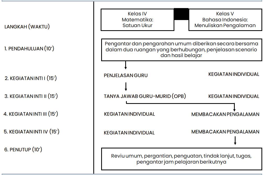 Bagan rancangan PKR Model 222 Pak Iwan
