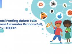 Informasi Penting dalam Teks Ekplanasi Alexander Graham Bell, Penemu Telepon