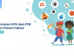 Menentukan KPK dan FPB dengan Pohon Faktor