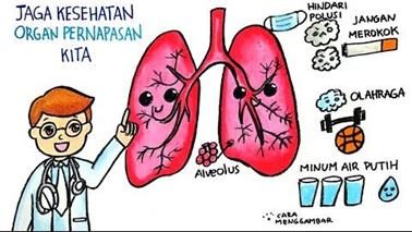 Poster Cara Merawat Organ Pernapasan kelas 5 SD