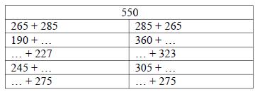 Lengkapilah titik-titik dengan bilangan yang tepat!