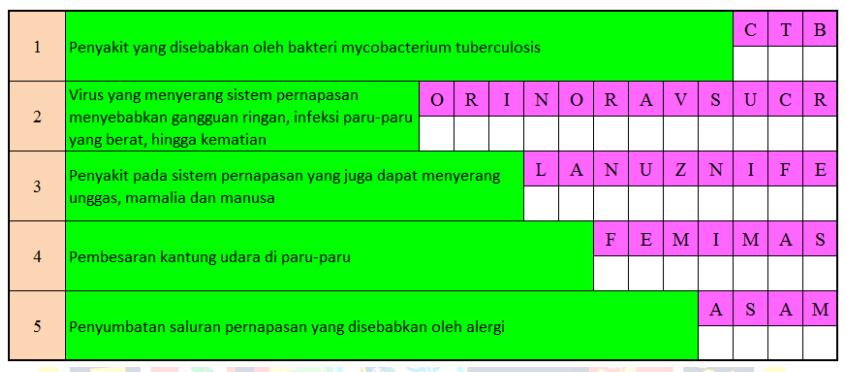 Susunlah huruf-huruf di kotak yang berwarna ungu menjadi kata yang tepat sesuai dengan pernyataan disampingnya!