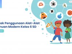 Dampak Penggunaan Alat-Alat Penemuan Modern Kelas 6 SD