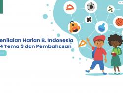 Soal Penilaian Harian Bahasa Indonesia Kelas 4 Tema 3 dan Pembahasan