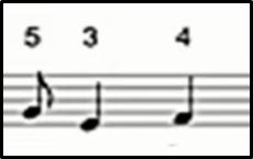 Interval nada pada notasi angka berikut adalah ….