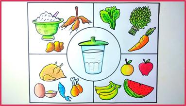 Contoh Poster Makanan Sehat Kelas 5 SD