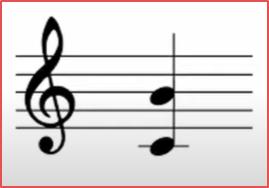 3. Gambarlah contoh interval nada harmonis!