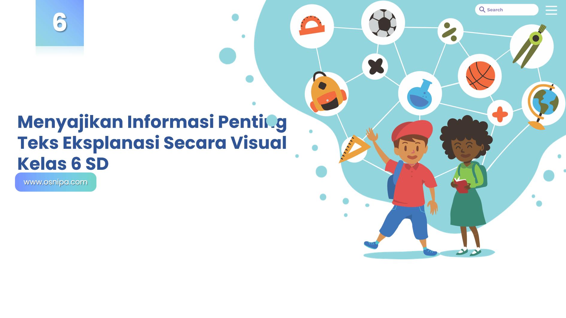 Menyajikan Informasi Penting Teks Eksplanasi Secara Visual Kelas 6 SD