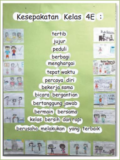 Kesepakatan Kelas Sesuai Sila Kedua Pancasila Kelas 4 SD