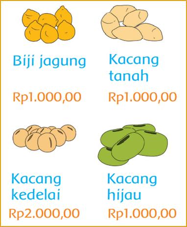 Siti dan kelompoknya membeli biji jagung, kacang tanah, kacang hijau, dan kacang kedelai. Taksirlah harga barang yang dibeli kelompok Siti! Kemudian, hitunglah harga barang yang kamu taksir!