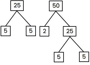 3. Angga mempunyai kelereng yang berwarna putih 25 dan berwarna merah 50. Semua kelereng akan dibagikan kepada teman-temannya dengan jumlah sama banyak. Jumlah teman terbanyak Angga adalah…